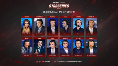 Список талантов на SL i-League S2